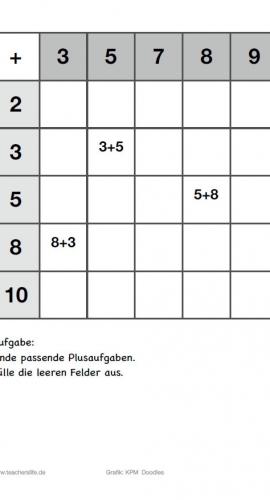 Unterrichtsmaterial_Mathe_1+1Tafel (1)