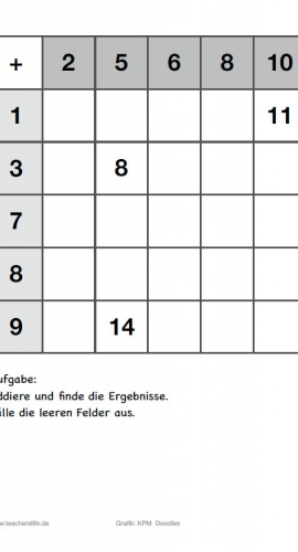Unterrichtsmaterial_Mathe_1+1Tafel (3)