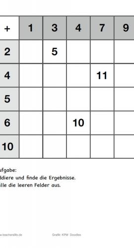 Unterrichtsmaterial_Mathe_1+1Tafel (4)