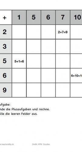 Unterrichtsmaterial_Mathe_1+1Tafel (6)